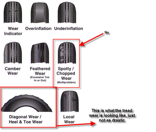 tire-specifications How to Buy Best Car Tires ?