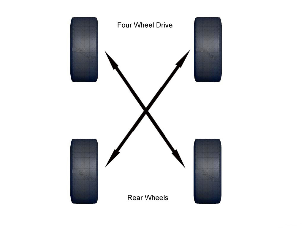 Rotating-Tyres-Four-Wheel-Drive Rotating-Tyres-Four-Wheel-Drive