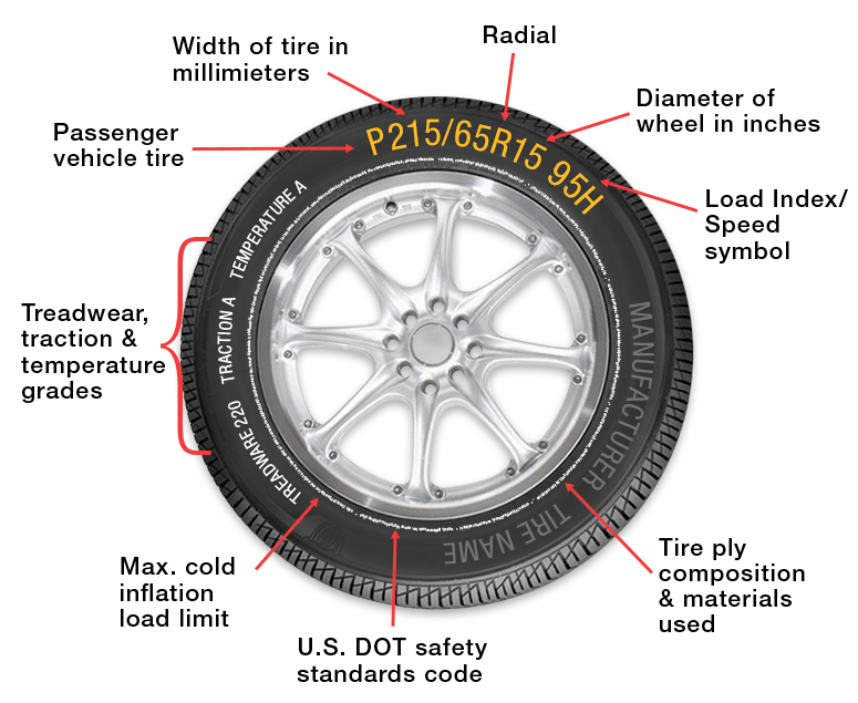 tire-specifications tire-specifications